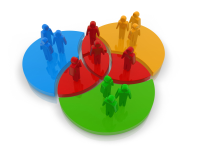 Top 3 requirements for agile outsourcing marciosaito render of a shared service concept publicscrutiny Gallery