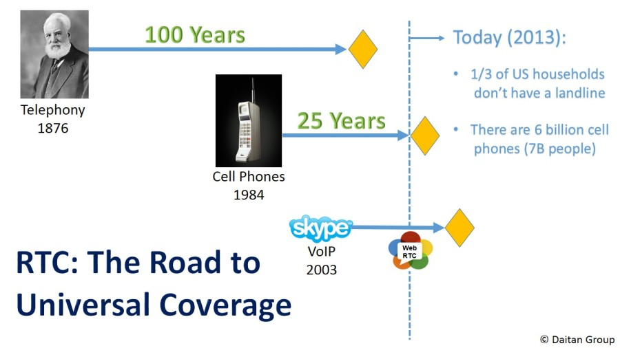 Road to Universal Coverage white